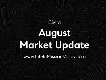 Civita – Housing Market Update for August